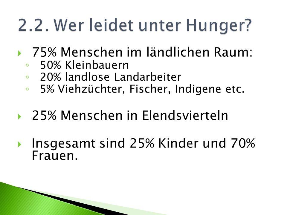 2.2. Wer leidet unter Hunger