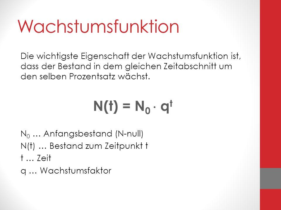 Wachstumsfunktion N(t) = N0  qt
