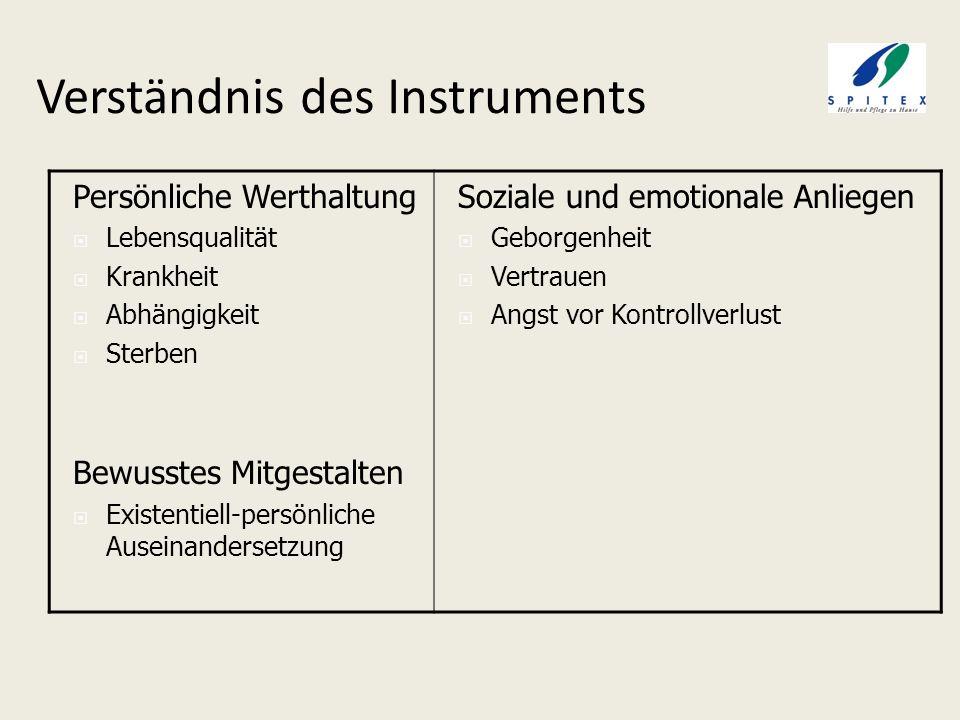 Verständnis des Instruments