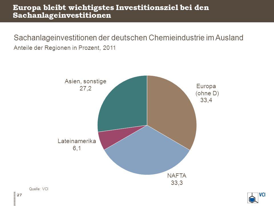 Sachanlageinvestitionen der deutschen Chemieindustrie im Ausland
