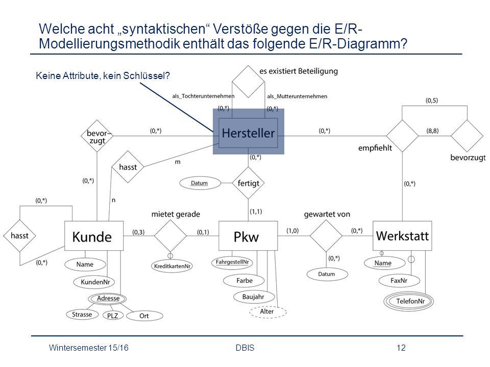 Niedlich Schaltplan Gegen Schaltplan Fotos - Elektrische ...