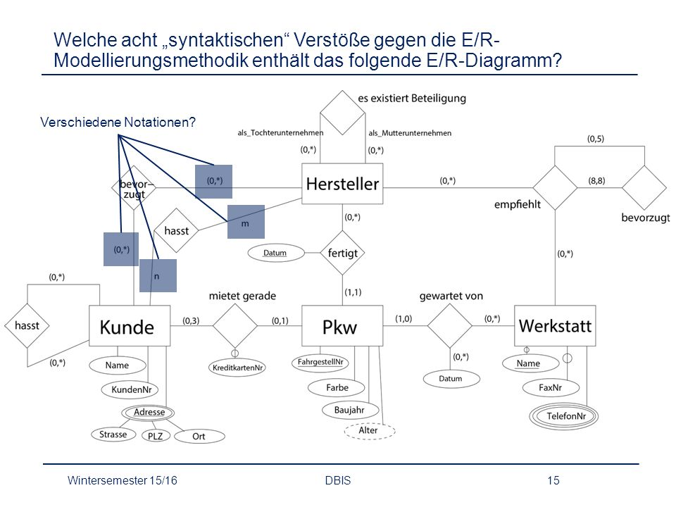 Beste Diagramm Der Rückseite Galerie - Anatomie Ideen - finotti.info