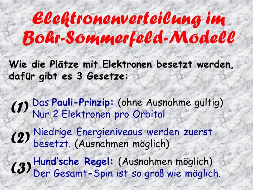 Elektronenverteilung im Bohr-Sommerfeld-Modell