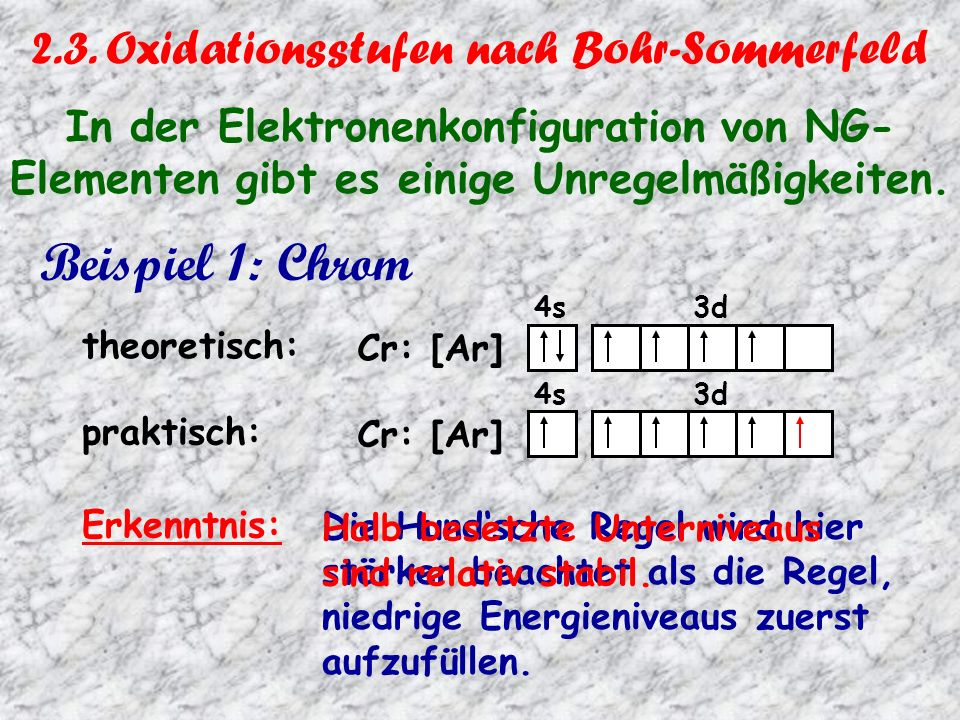 2.3. Oxidationsstufen nach Bohr-Sommerfeld