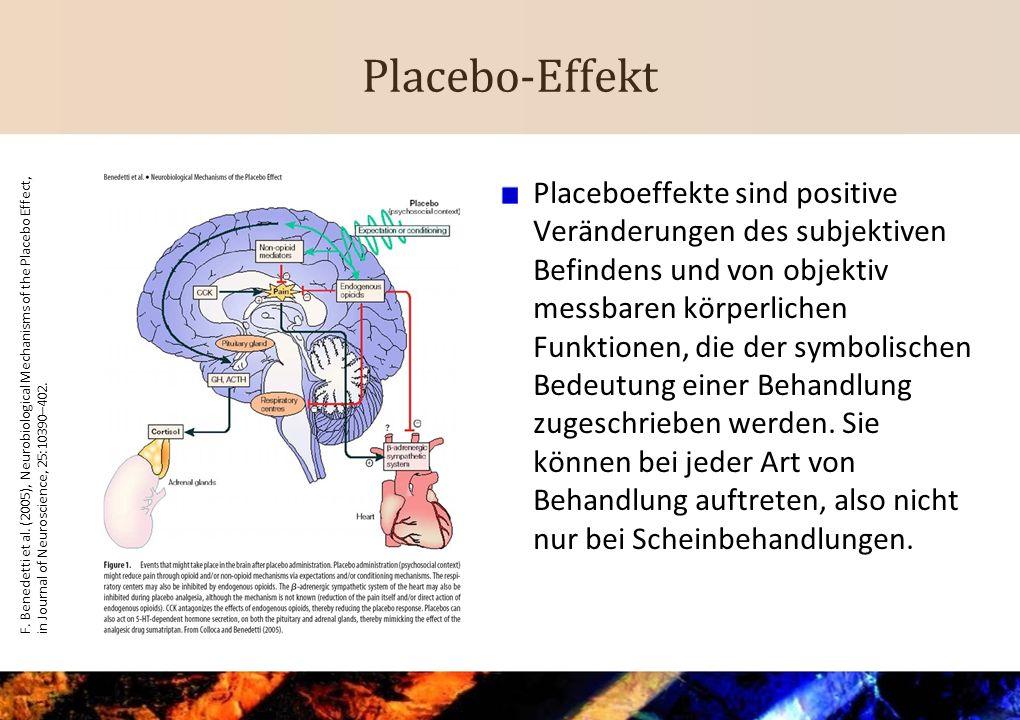 Placebo-Effekt