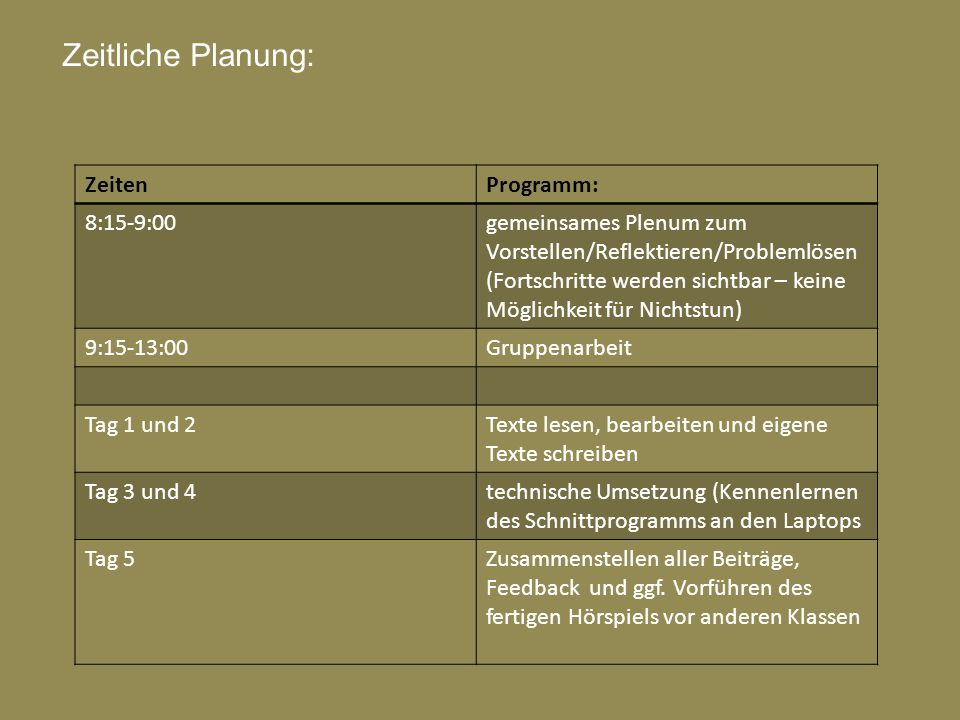 Zeitliche Planung: Zeiten Programm: 8:15-9:00
