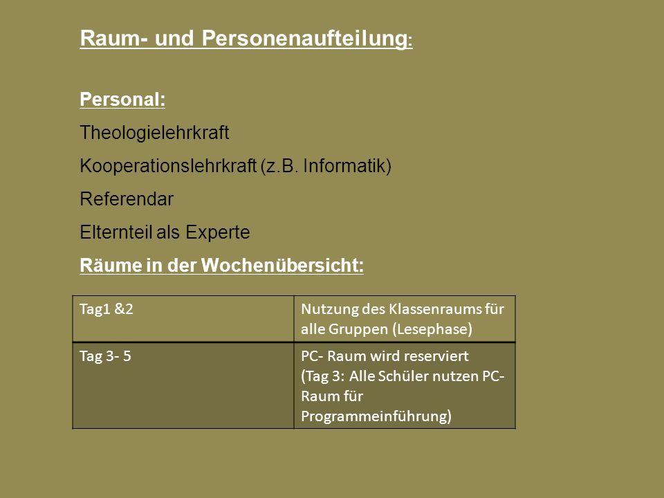 Raum- und Personenaufteilung: