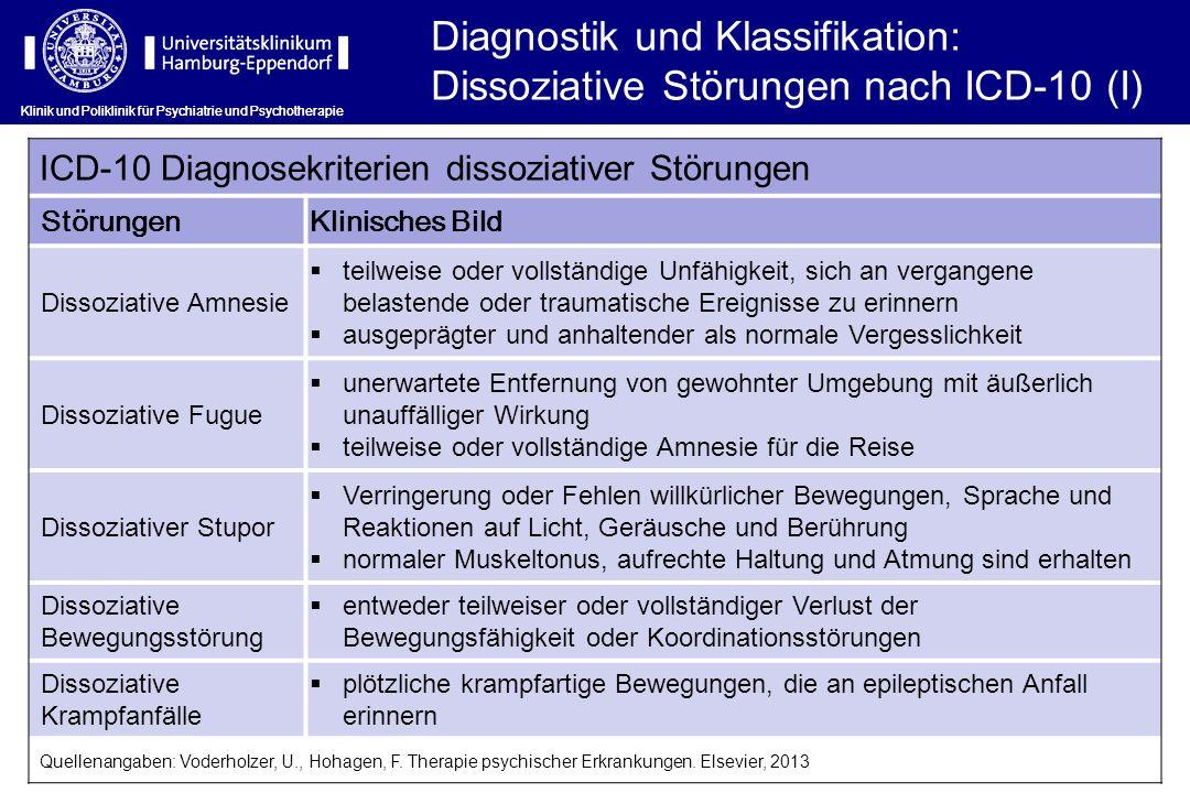 Diagnostik und Klassifikation: Dissoziative Störungen nach ICD-10 (I)