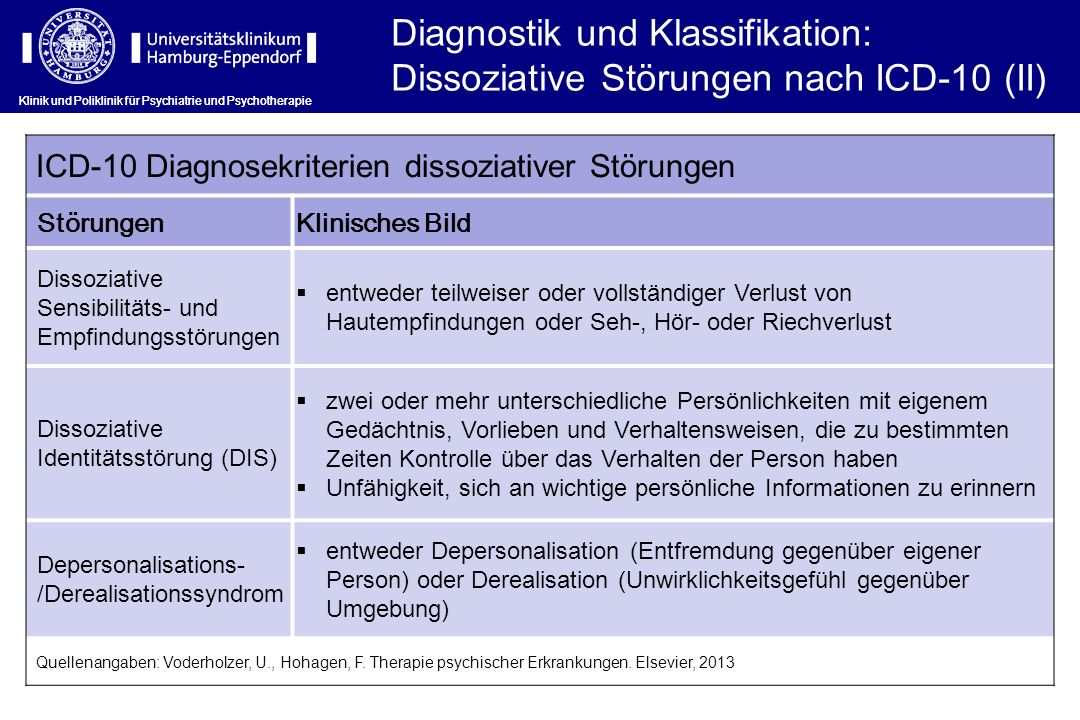 Diagnostik und Klassifikation: Dissoziative Störungen nach ICD-10 (II)