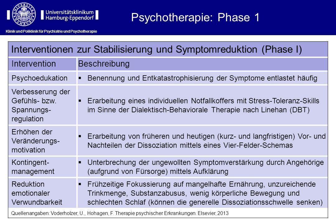 Psychotherapie: Phase 1