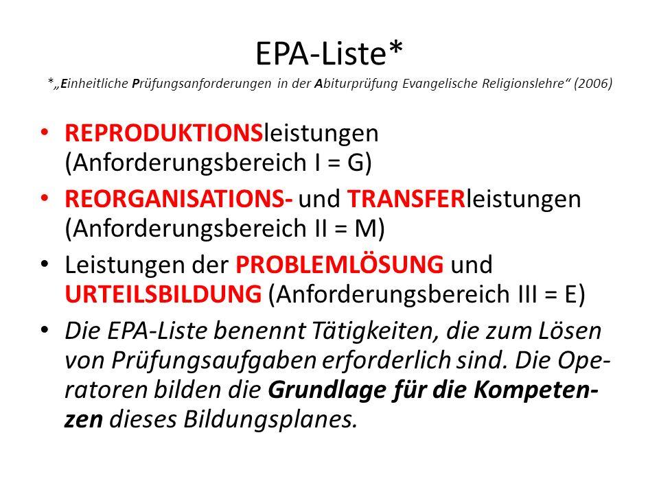 """EPA-Liste* *""""Einheitliche Prüfungsanforderungen in der Abiturprüfung Evangelische Religionslehre (2006)"""