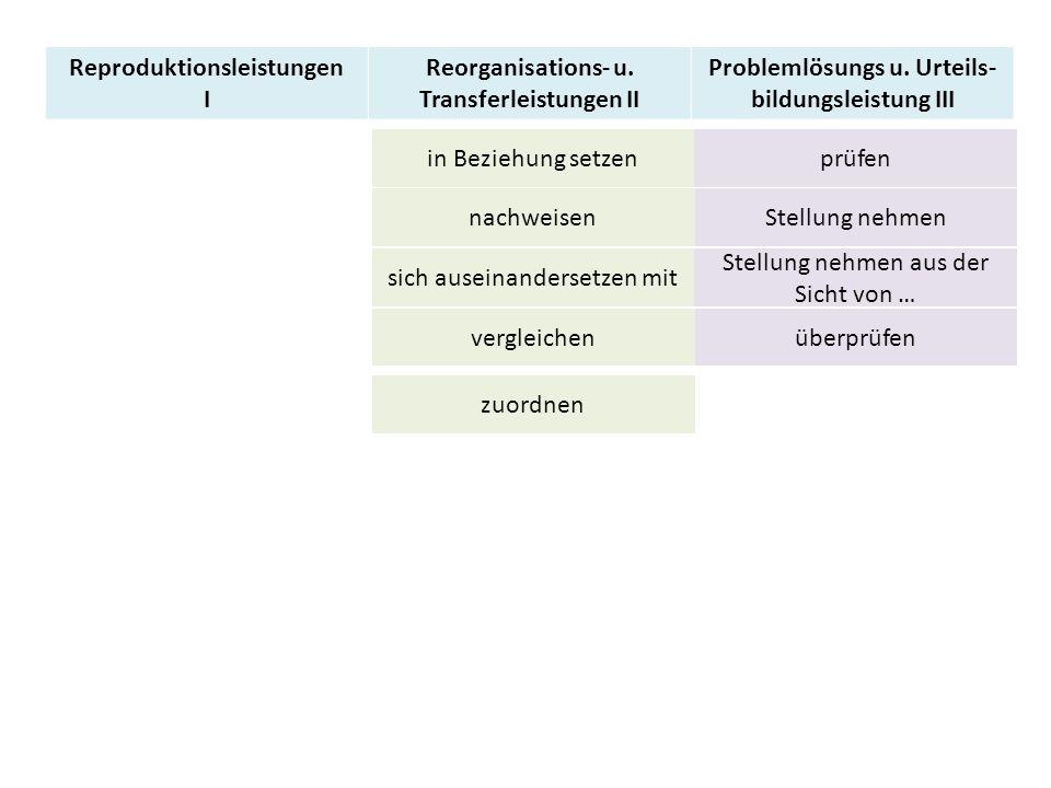 Reproduktionsleistungen I Reorganisations- u. Transferleistungen II