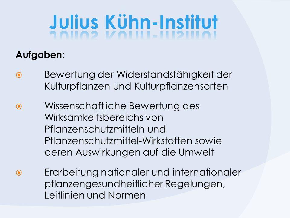 Julius Kühn-Institut Aufgaben: