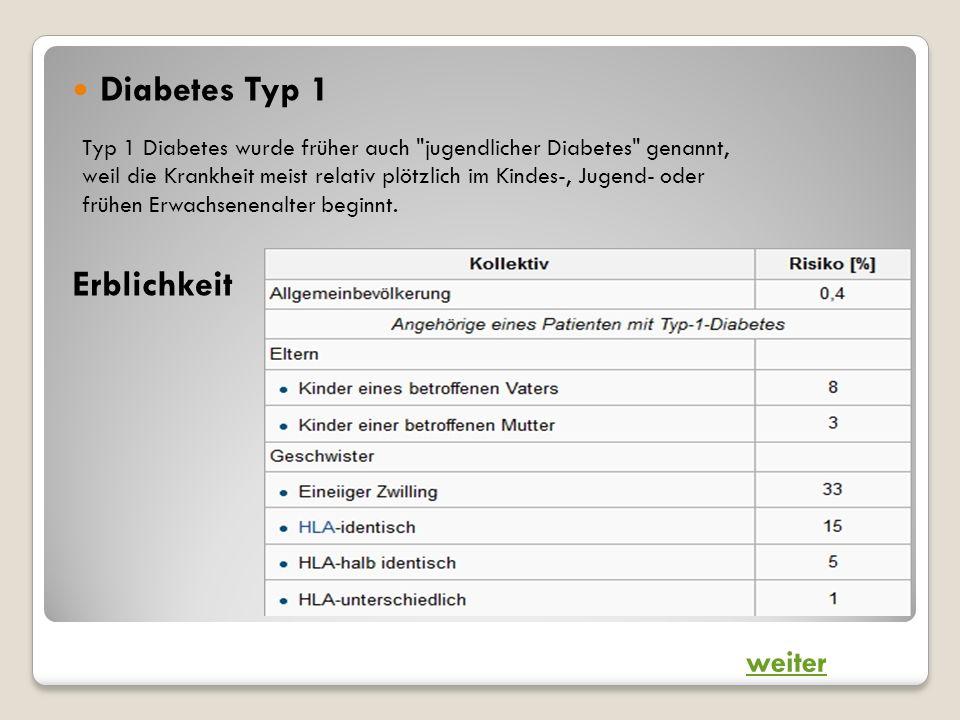 Diabetes Typ 1 Erblichkeit weiter