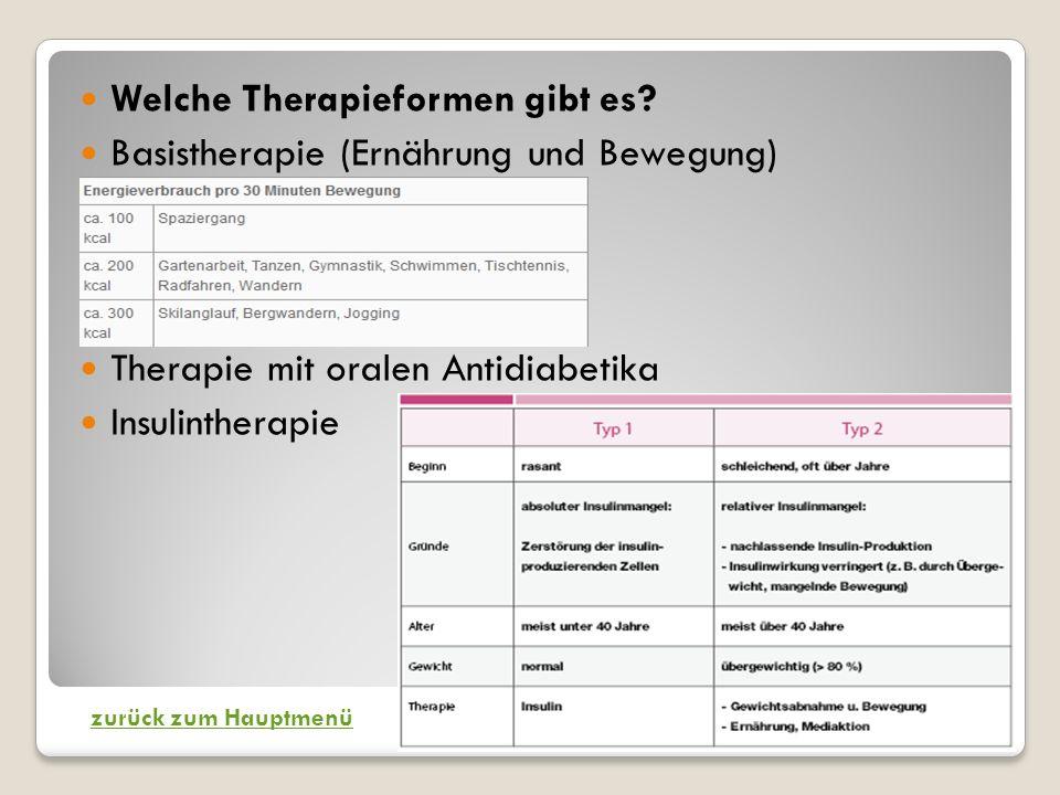 Welche Therapieformen gibt es Basistherapie (Ernährung und Bewegung)
