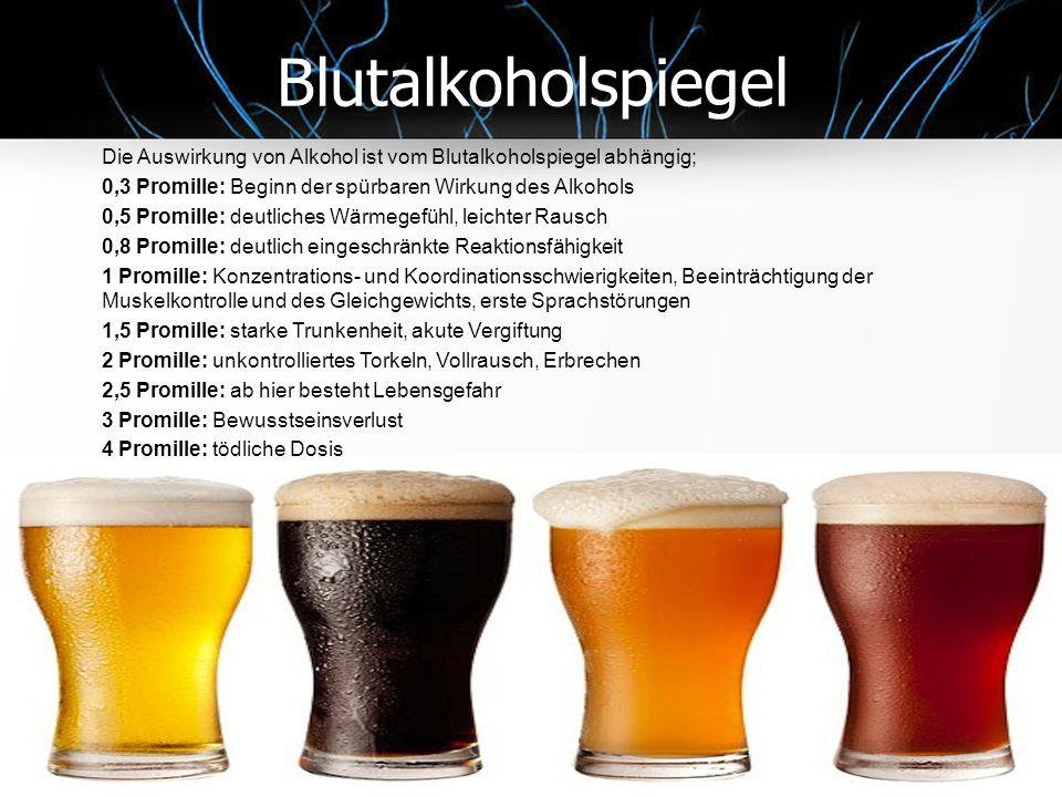 Blutalkoholspiegel Die Auswirkung von Alkohol ist vom Blutalkoholspiegel abhängig; 0,3 Promille: Beginn der spürbaren Wirkung des Alkohols.