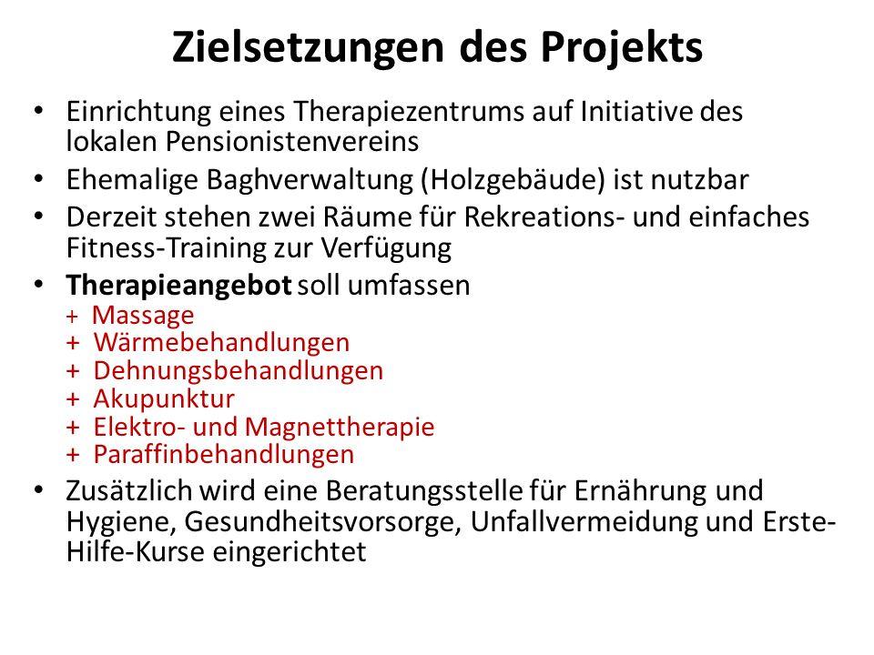 Zielsetzungen des Projekts