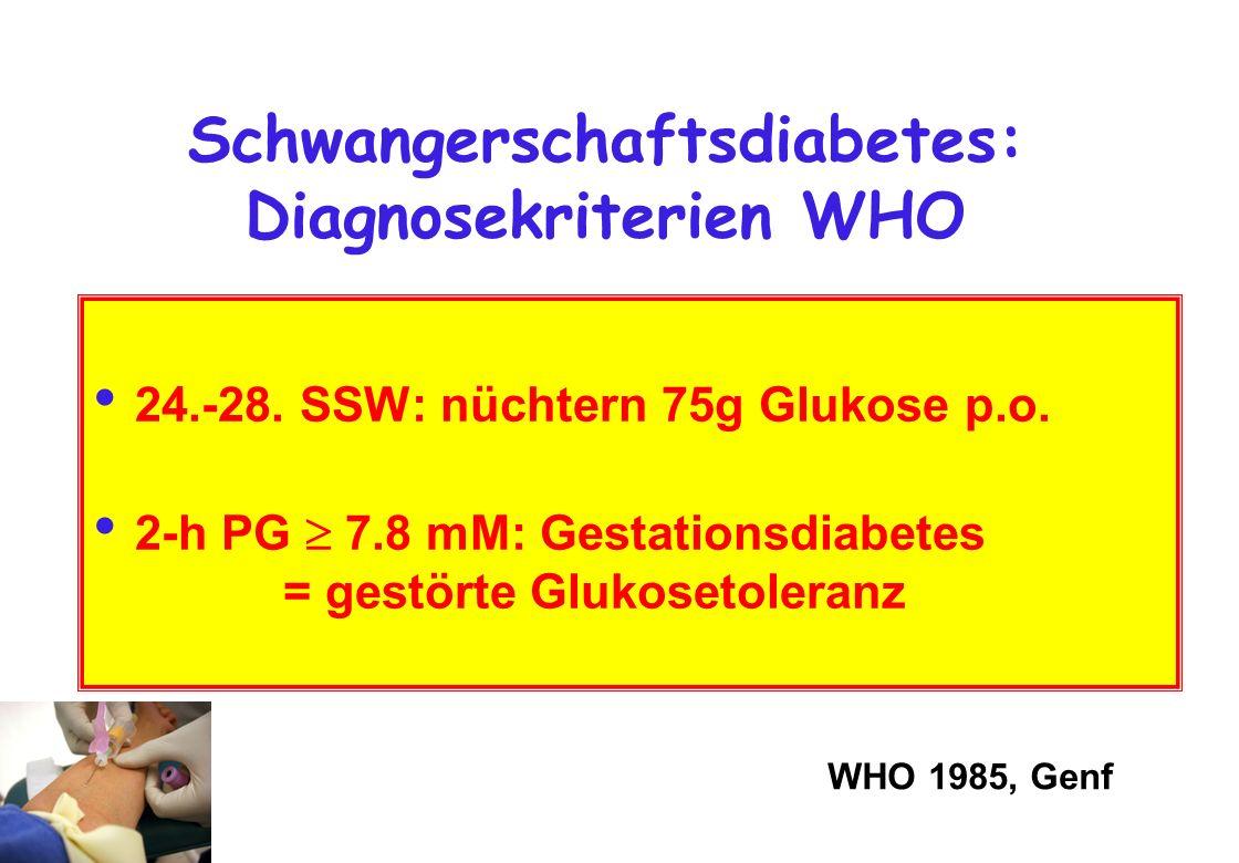 Schwangerschaftsdiabetes: Diagnosekriterien WHO