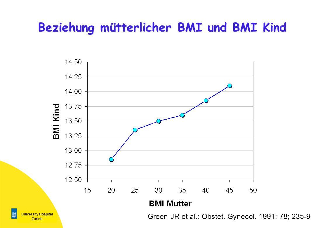 Beziehung mütterlicher BMI und BMI Kind