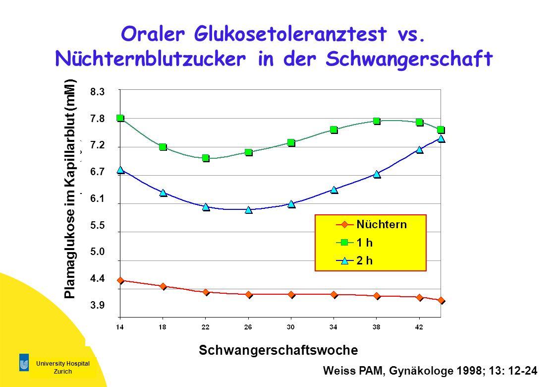 Weiss PAM, Gynäkologe 1998; 13: 12-24