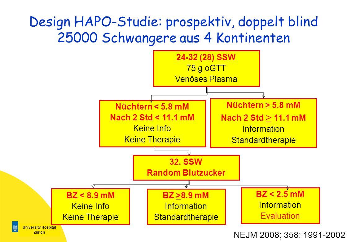 Design HAPO-Studie: prospektiv, doppelt blind