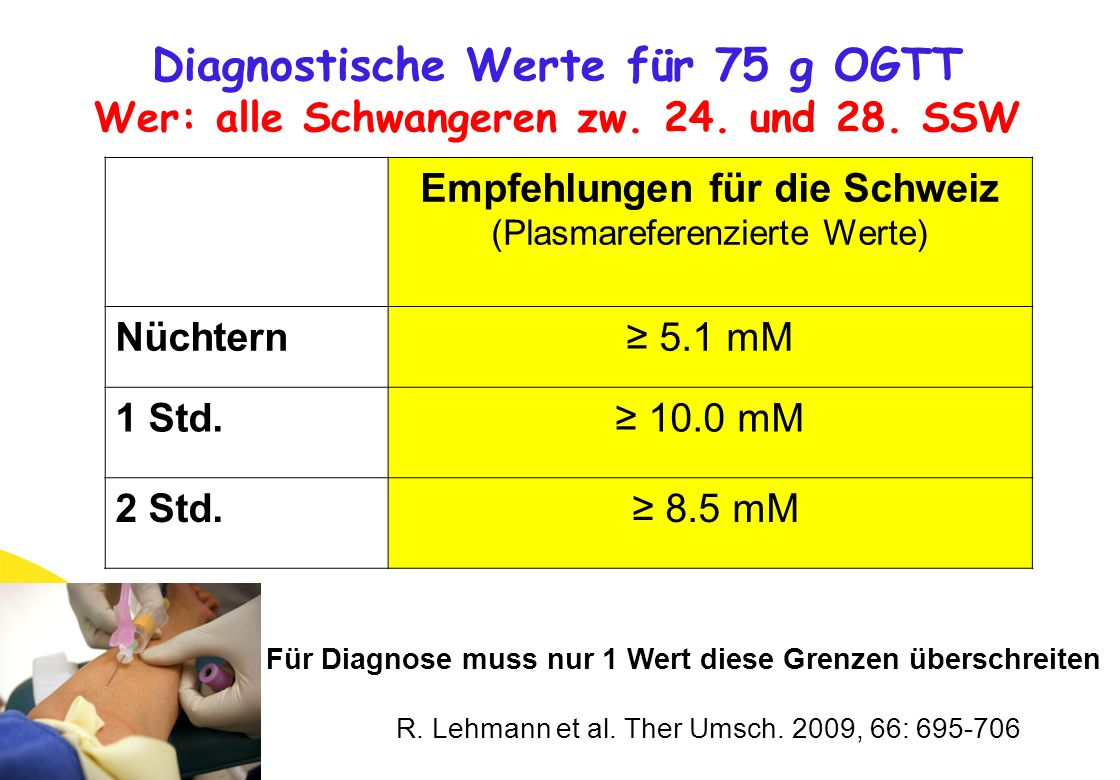 Diagnostische Werte für 75 g OGTT Wer: alle Schwangeren zw. 24. und 28