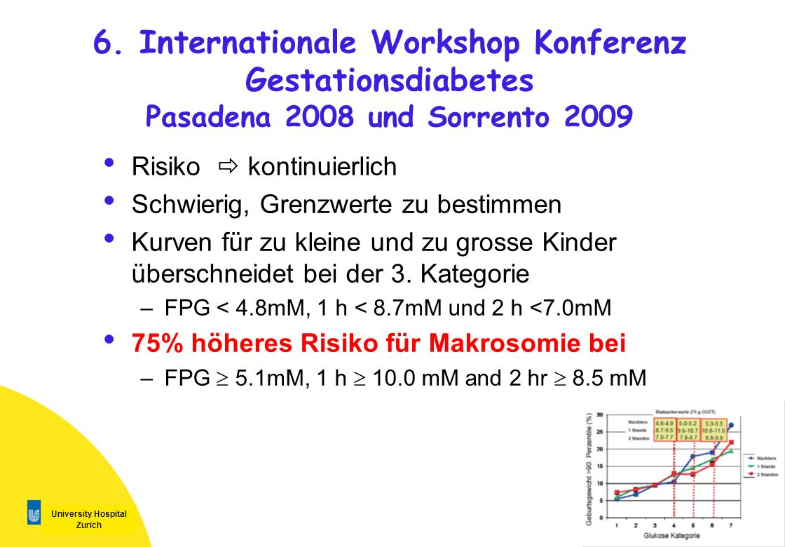 6. Internationale Workshop Konferenz Gestationsdiabetes Pasadena 2008 und Sorrento 2009