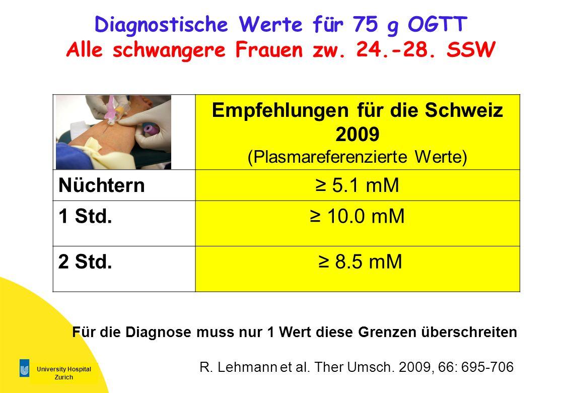 Diagnostische Werte für 75 g OGTT Alle schwangere Frauen zw. 24. -28