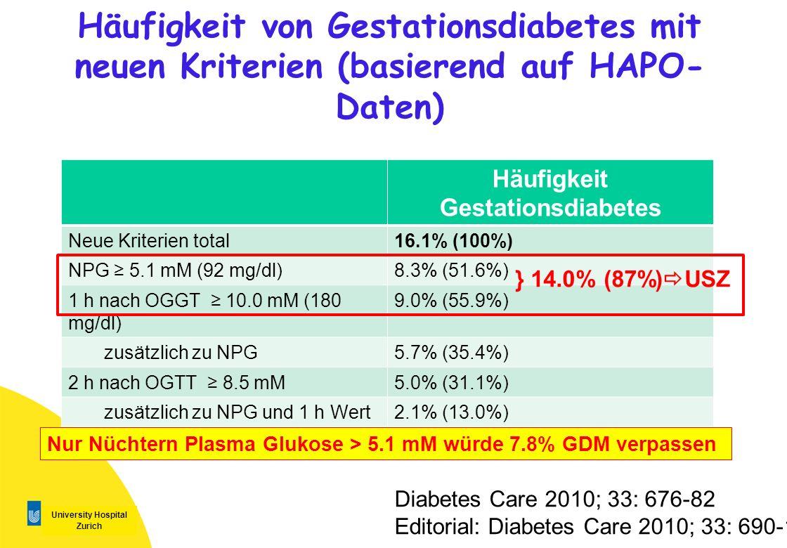 Häufigkeit Gestationsdiabetes