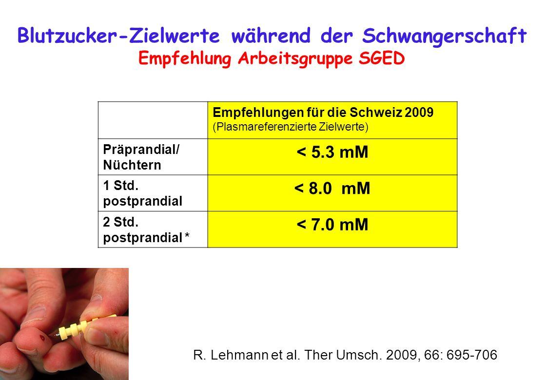 Blutzucker-Zielwerte während der Schwangerschaft Empfehlung Arbeitsgruppe SGED