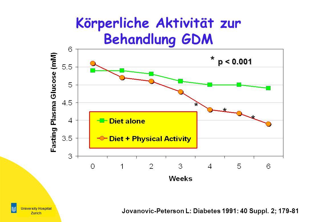 Körperliche Aktivität zur Behandlung GDM