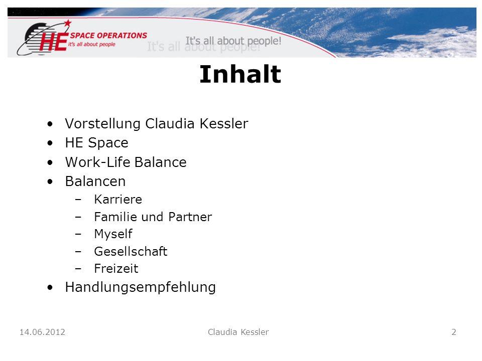 Inhalt Vorstellung Claudia Kessler HE Space Work-Life Balance Balancen