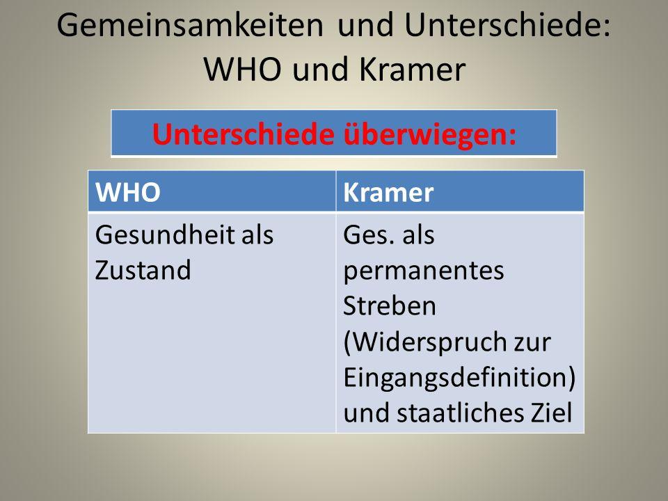 Gemeinsamkeiten und Unterschiede: WHO und Kramer