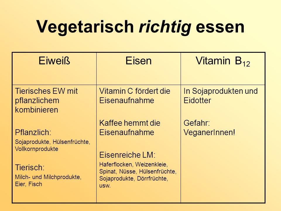 Vegetarisch richtig essen