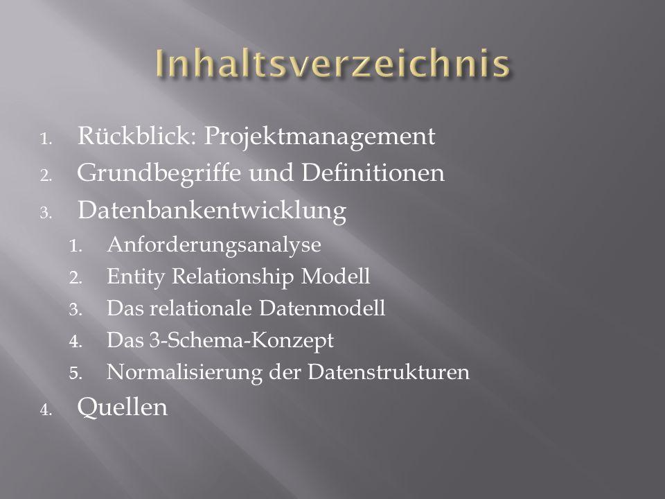 Inhaltsverzeichnis Rückblick: Projektmanagement