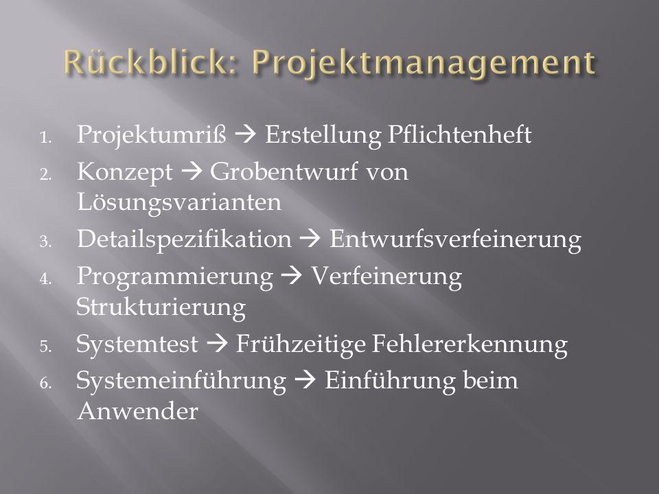 Rückblick: Projektmanagement