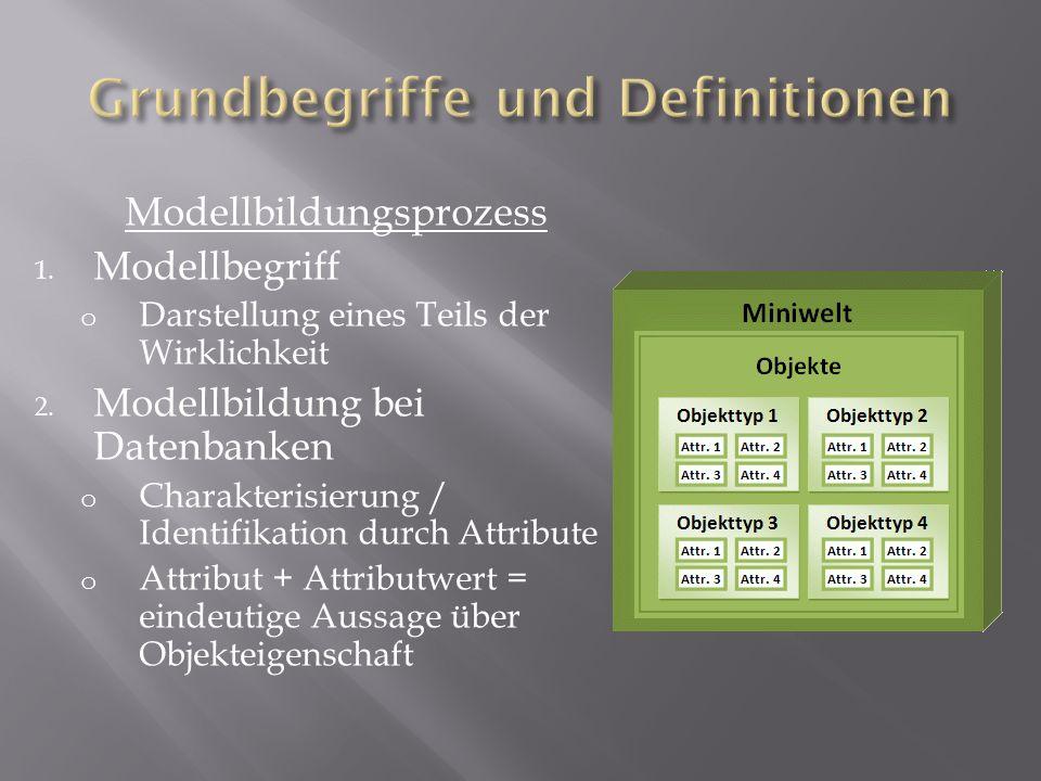 Grundbegriffe und Definitionen