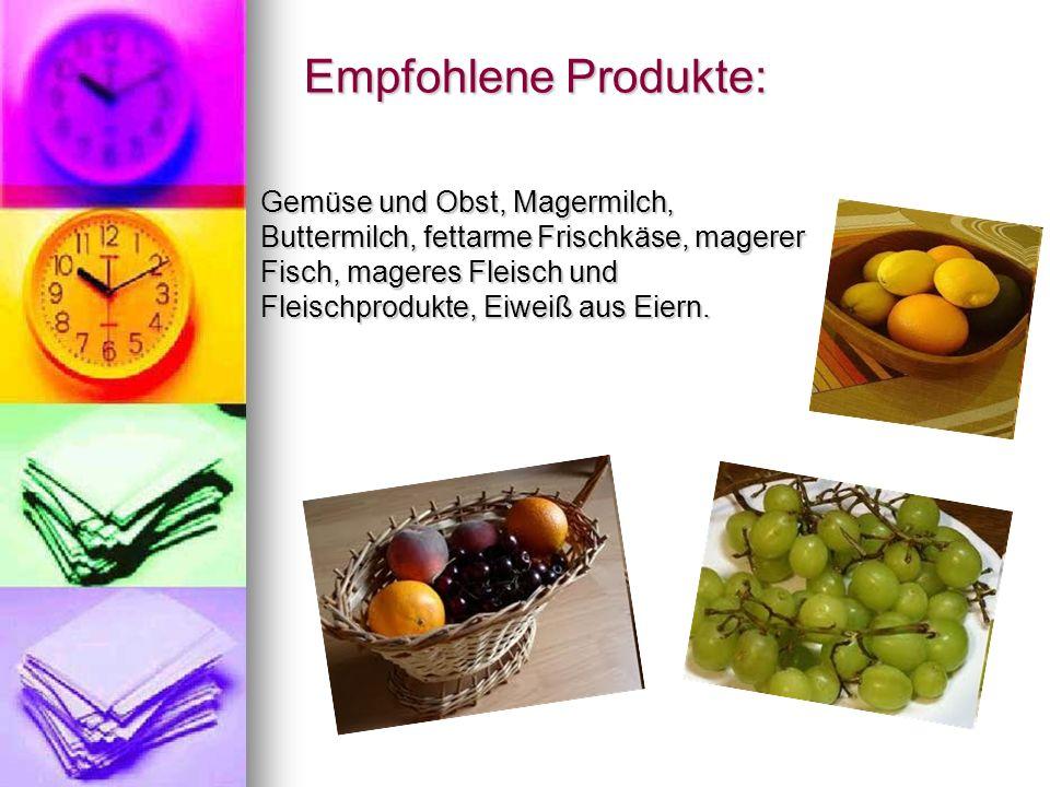 Empfohlene Produkte: