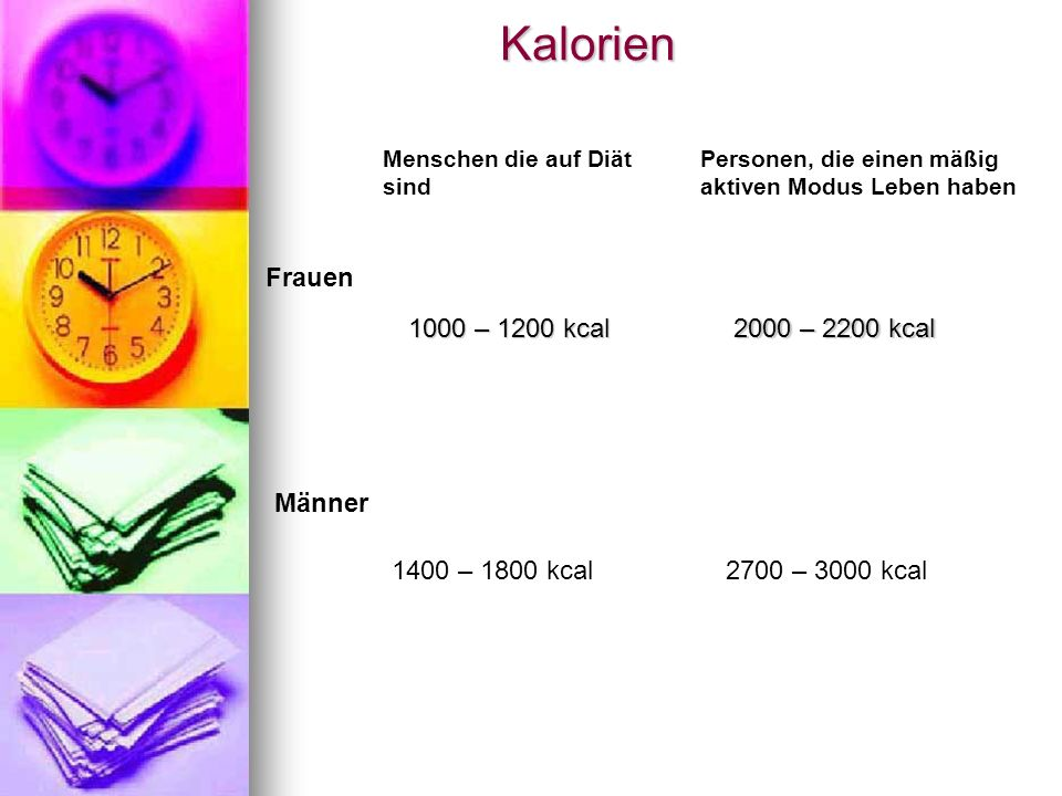 Kalorien Frauen 1000 – 1200 kcal 2000 – 2200 kcal Männer