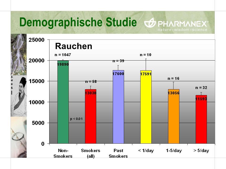 Demographische Studie