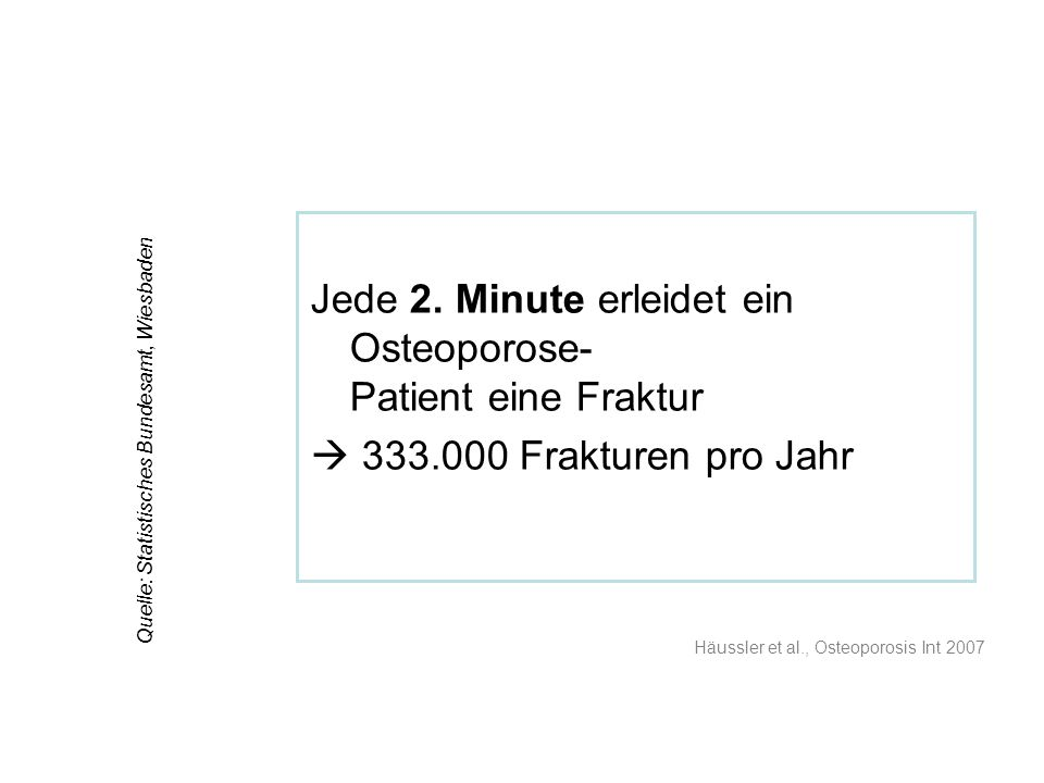 Jede 2. Minute erleidet ein Osteoporose- Patient eine Fraktur