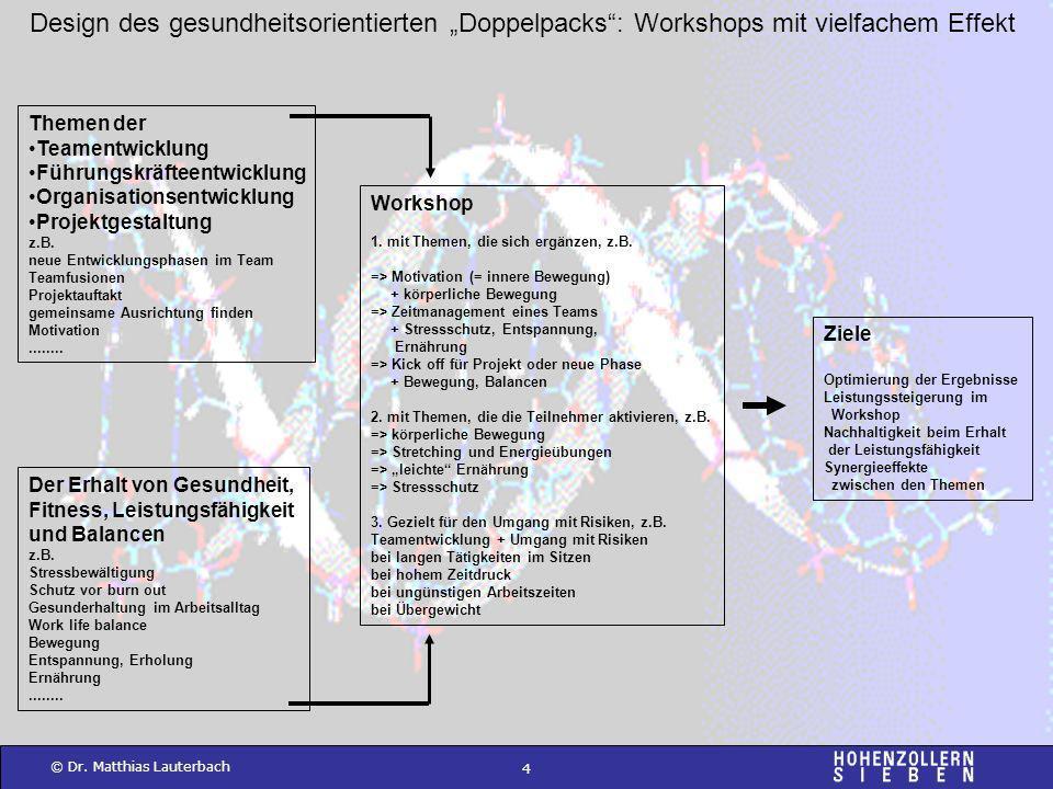 """Design des gesundheitsorientierten """"Doppelpacks : Workshops mit vielfachem Effekt"""