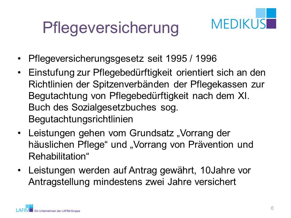 Pflegeversicherung Pflegeversicherungsgesetz seit 1995 / 1996