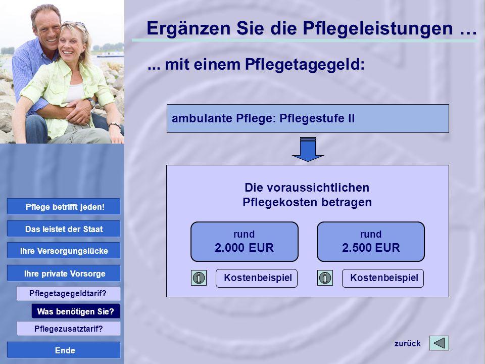 Die voraussichtlichen Pflegekosten betragen Ihre Versorgungslücke