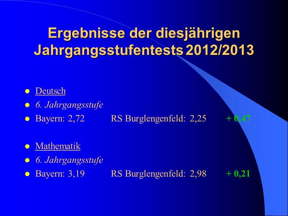 Ergebnisse der diesjährigen Jahrgangsstufentests 2012/2013