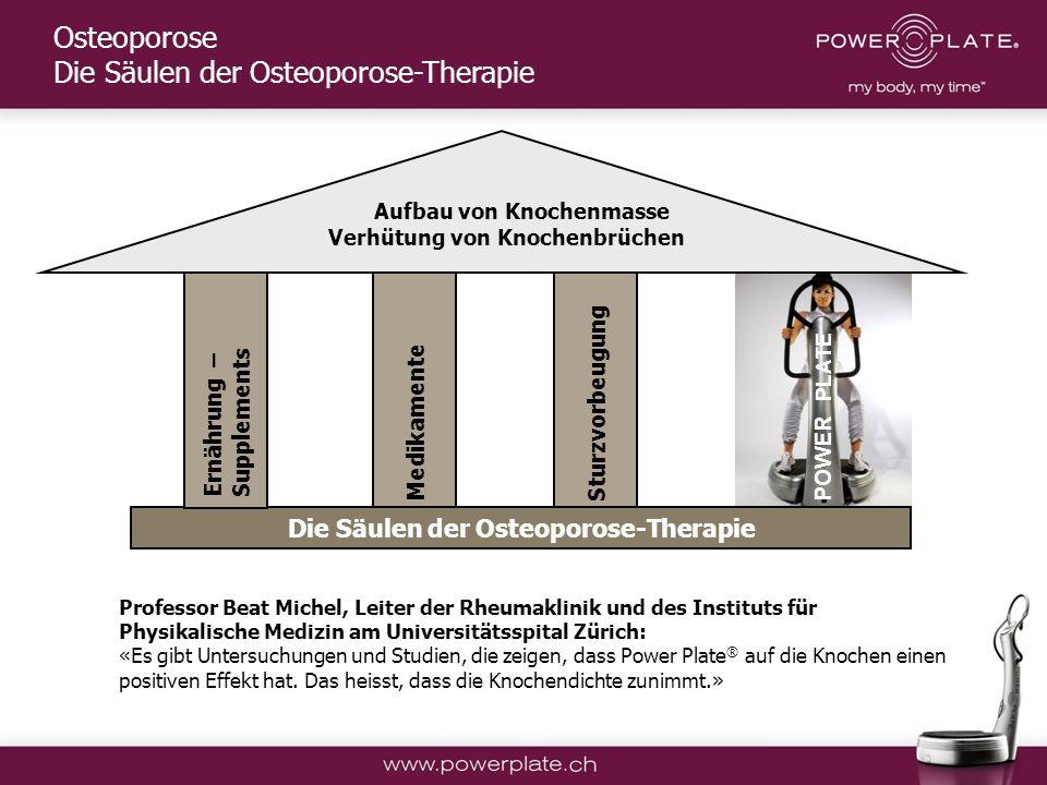 Osteoporose Die Säulen der Osteoporose-Therapie