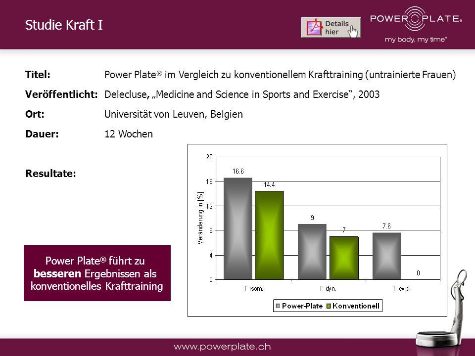 Studie Kraft I Power Plate® führt zu besseren Ergebnissen als