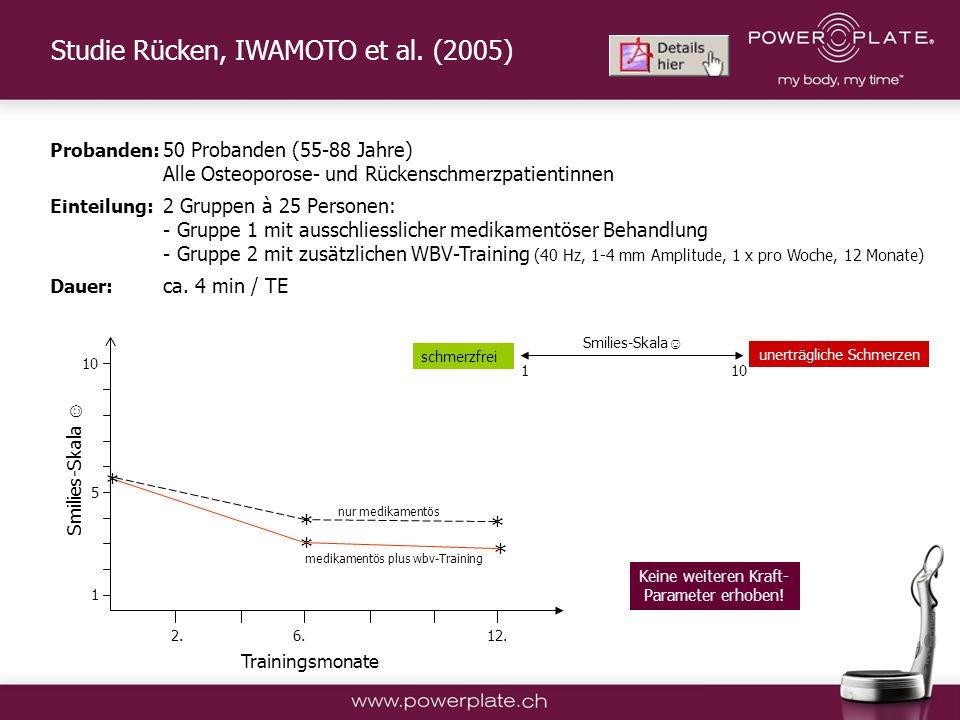 Studie Rücken, IWAMOTO et al. (2005)