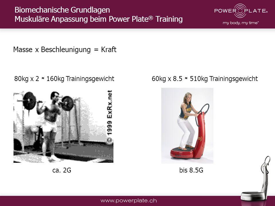 Biomechanische Grundlagen Muskuläre Anpassung beim Power Plate® Training