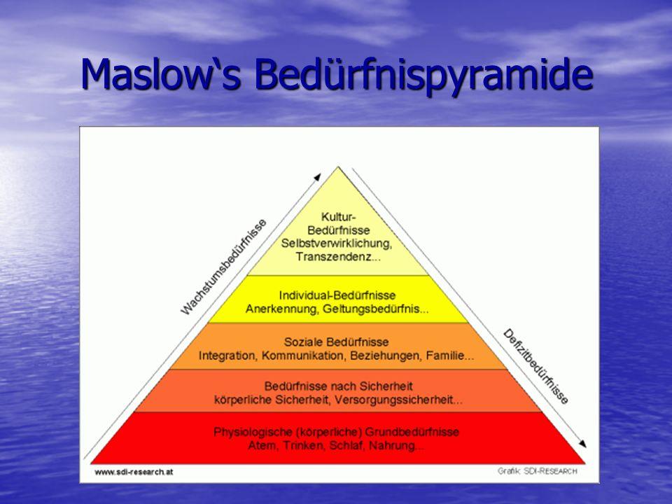 Maslow's Bedürfnispyramide